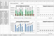 Дашборд в Excel